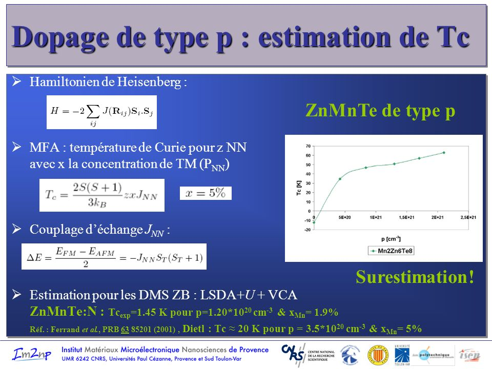 Dopage de type p : estimation de Tc