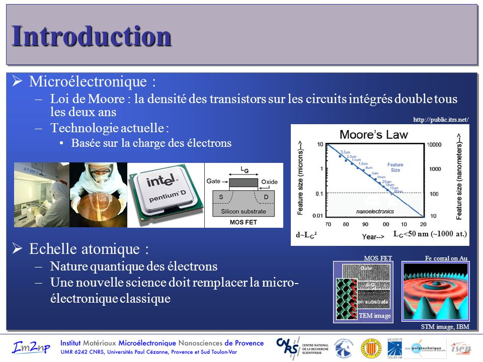 Introduction Microélectronique : Echelle atomique :