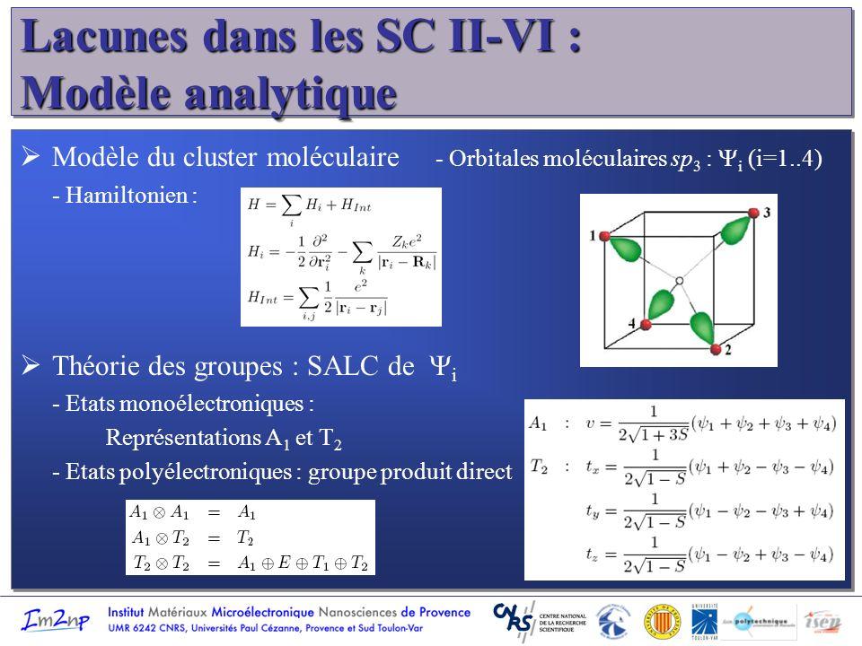 Lacunes dans les SC II-VI : Modèle analytique