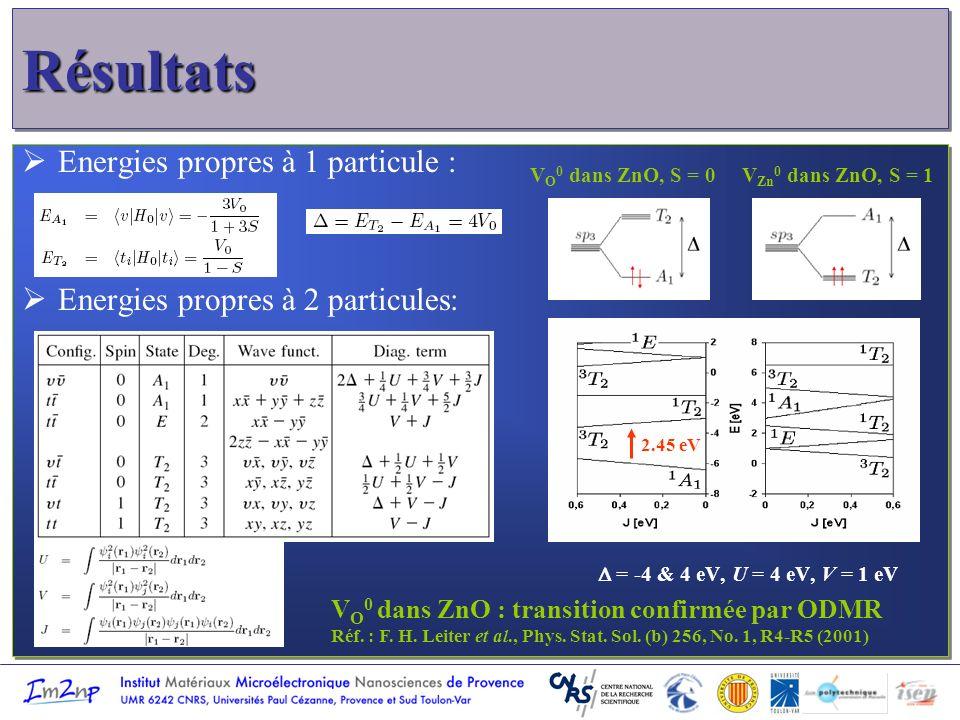 Résultats Energies propres à 1 particule :