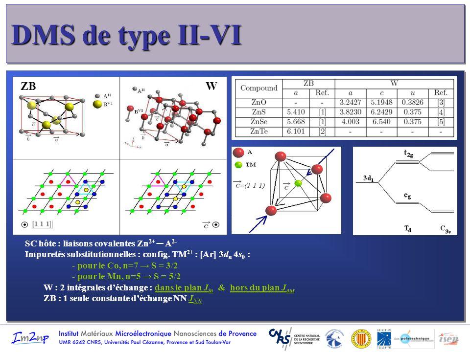 DMS de type II-VI ZB W SC hôte : liaisons covalentes Zn2+ ─ A2-