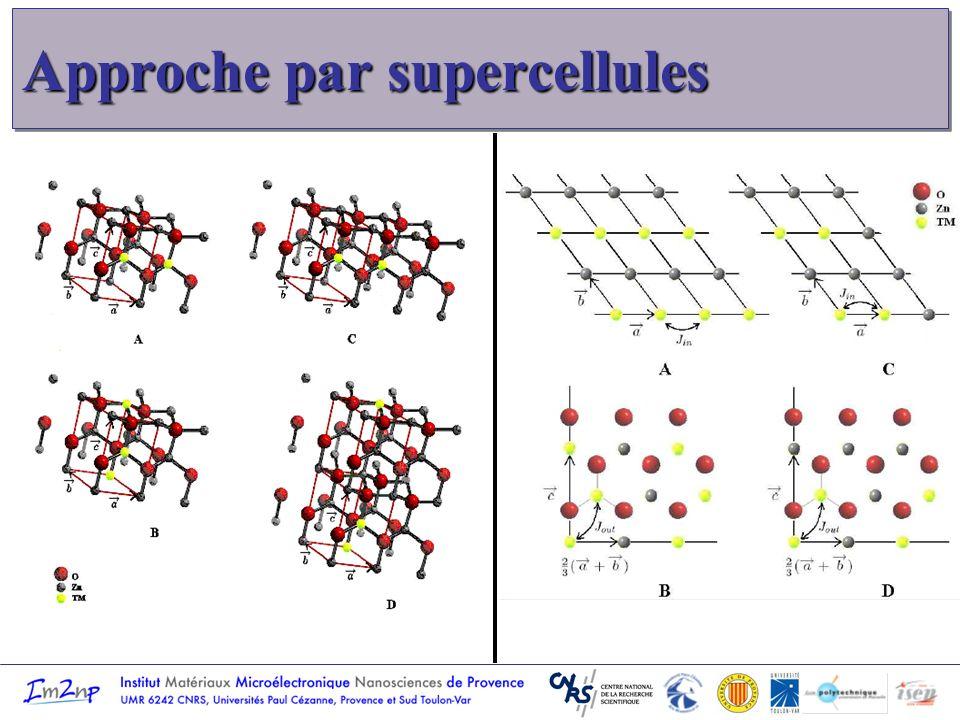 Approche par supercellules