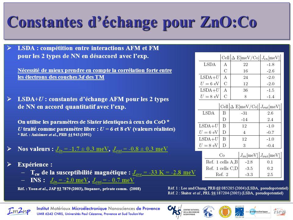 Constantes d'échange pour ZnO:Co