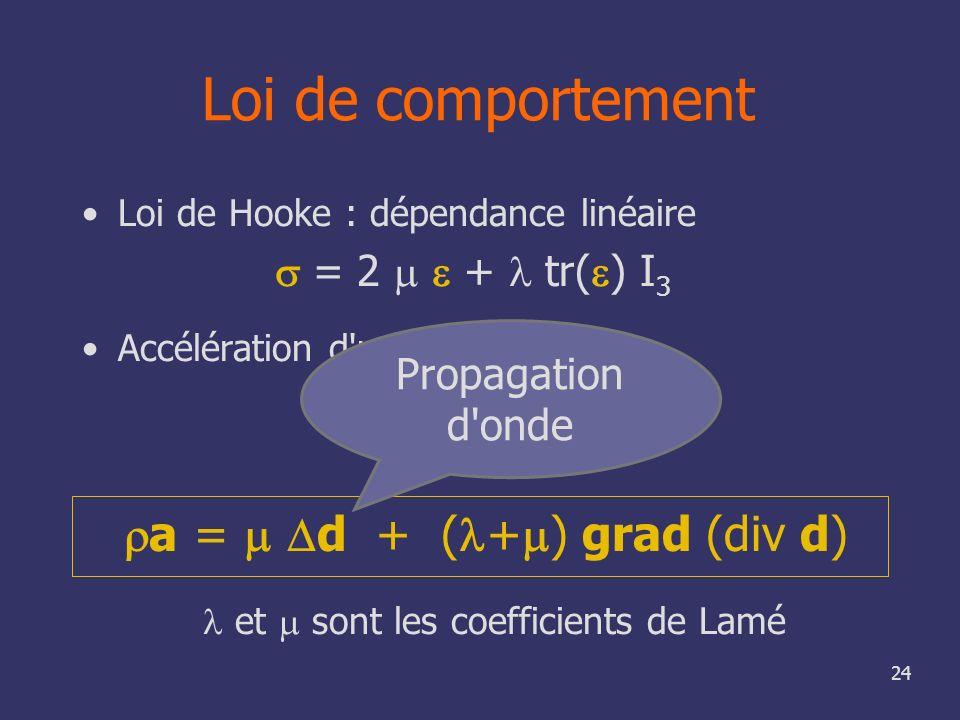 ra = m Dd + (l+m) grad (div d)