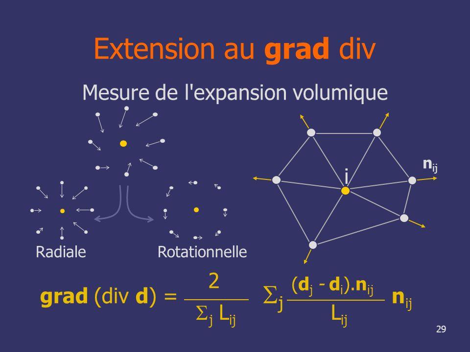 Mesure de l expansion volumique