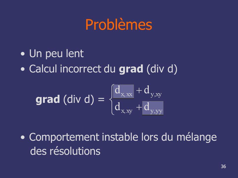 Problèmes Un peu lent Calcul incorrect du grad (div d) grad (div d) =