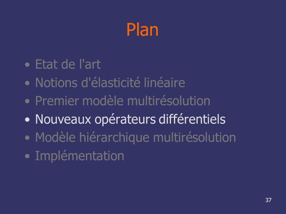 Plan Etat de l art Notions d élasticité linéaire