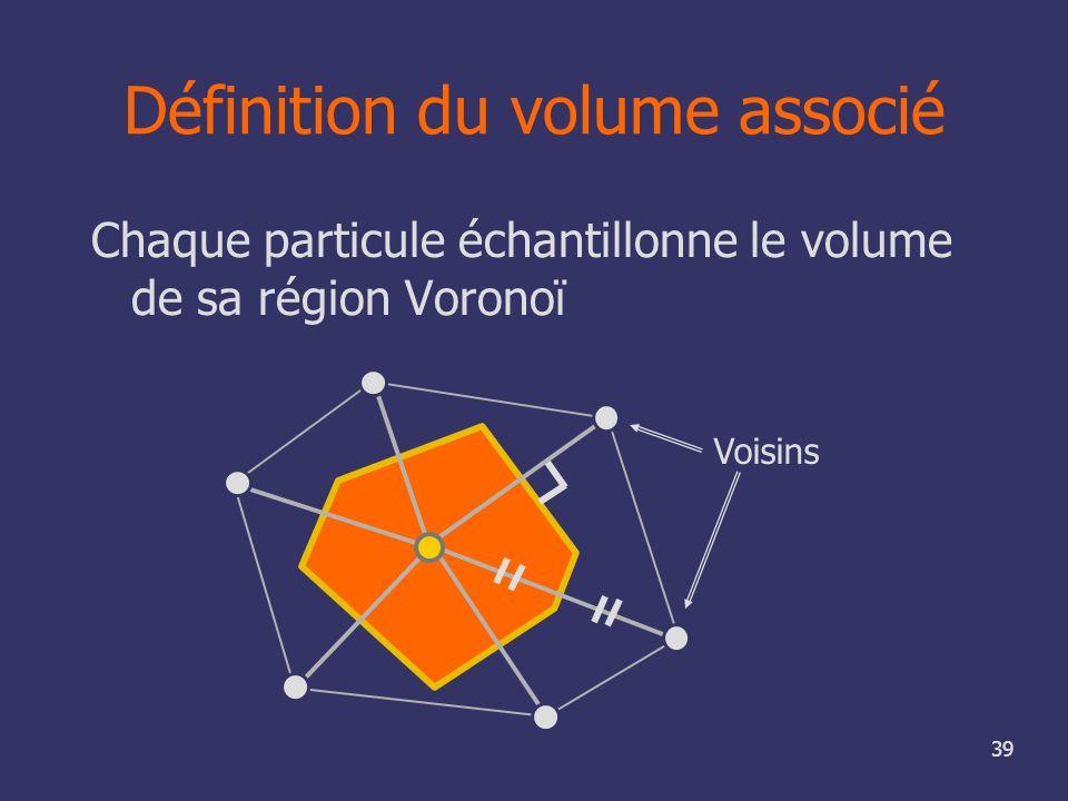 Définition du volume associé