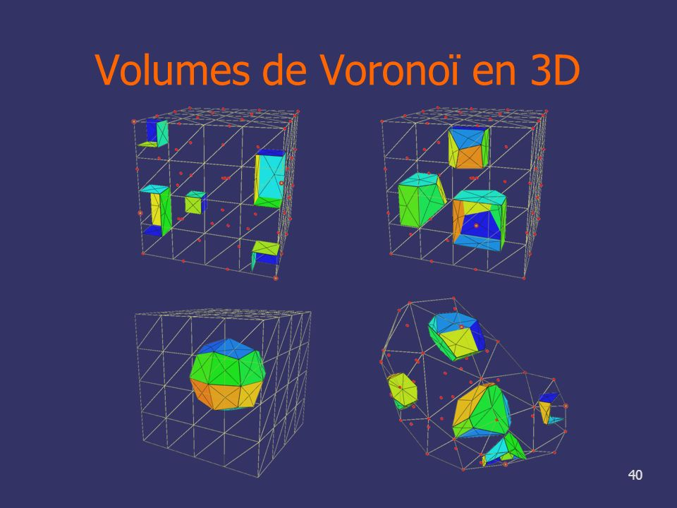 Volumes de Voronoï en 3D