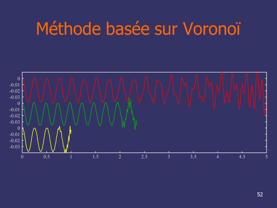 Méthode basée sur Voronoï