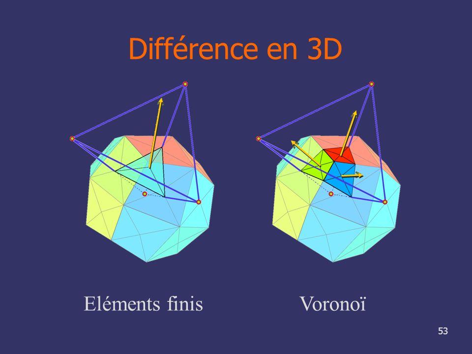Différence en 3D Eléments finis Voronoï