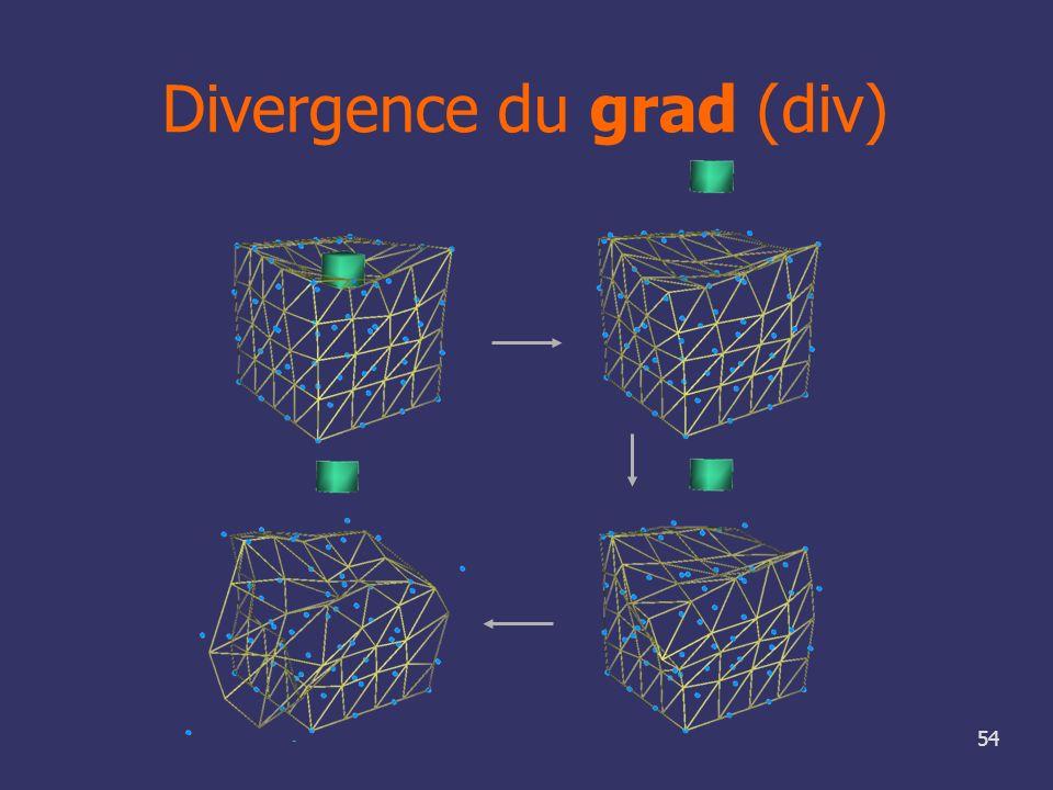 Divergence du grad (div)