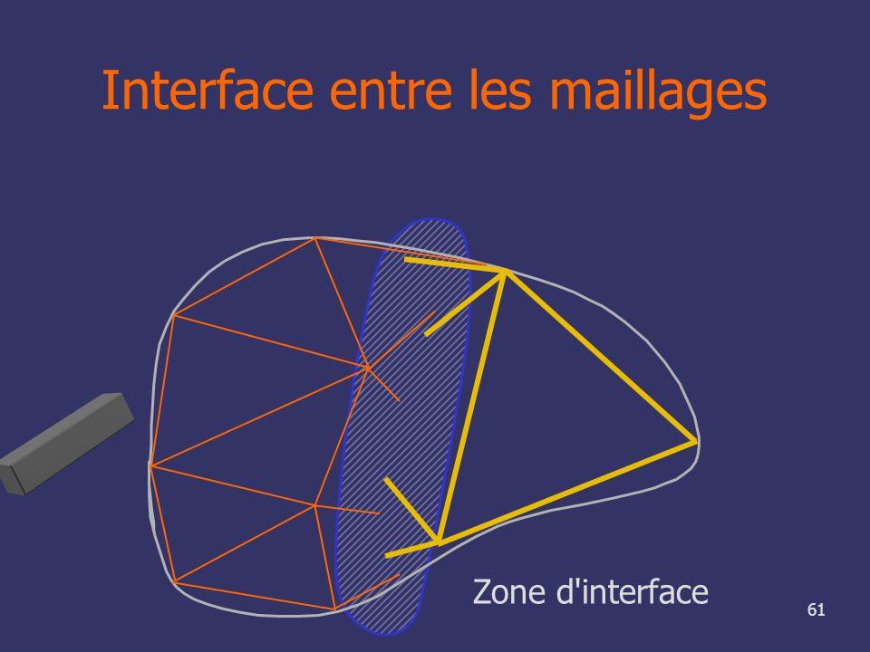 Interface entre les maillages