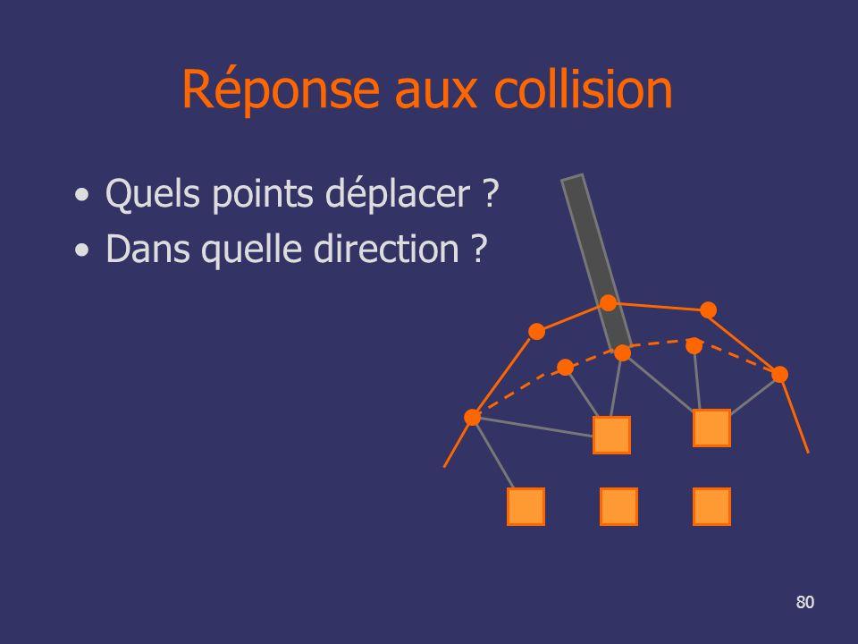 Réponse aux collision Quels points déplacer Dans quelle direction
