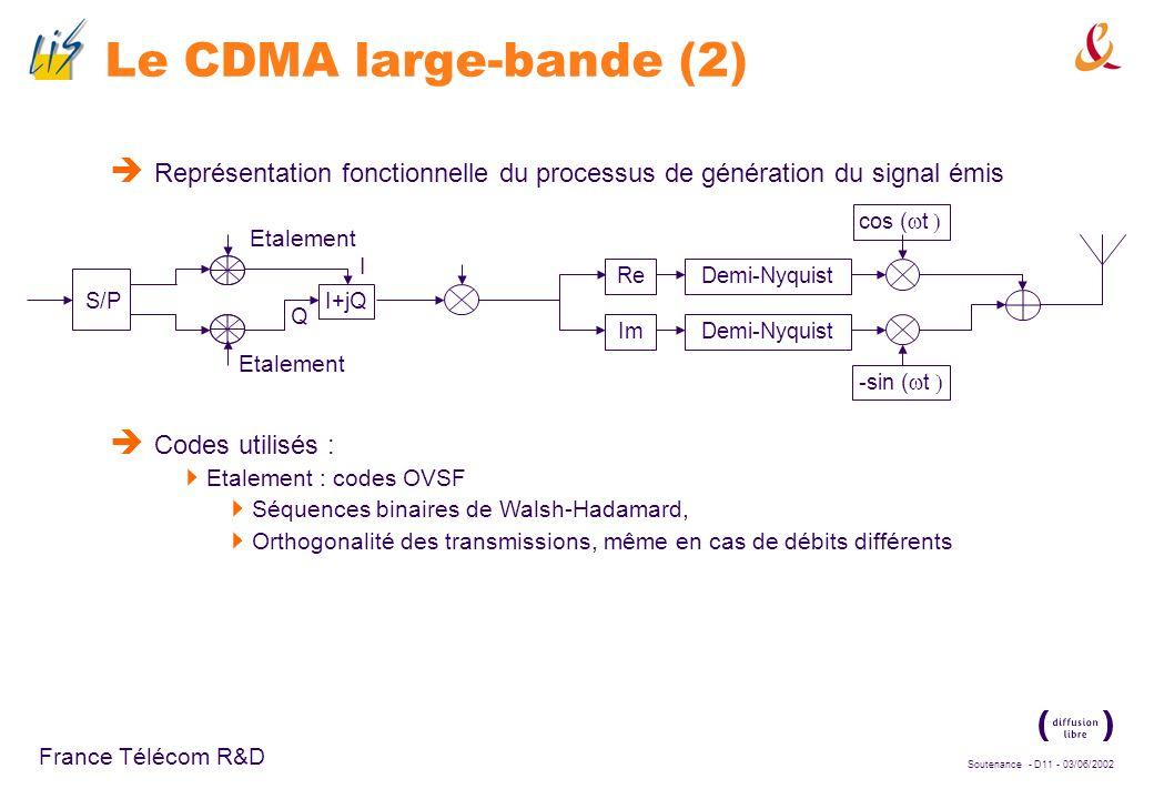 Le CDMA large-bande (2) Représentation fonctionnelle du processus de génération du signal émis. S/P.