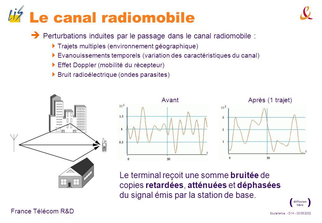 Le canal radiomobile Perturbations induites par le passage dans le canal radiomobile : Trajets multiples (environnement géographique)