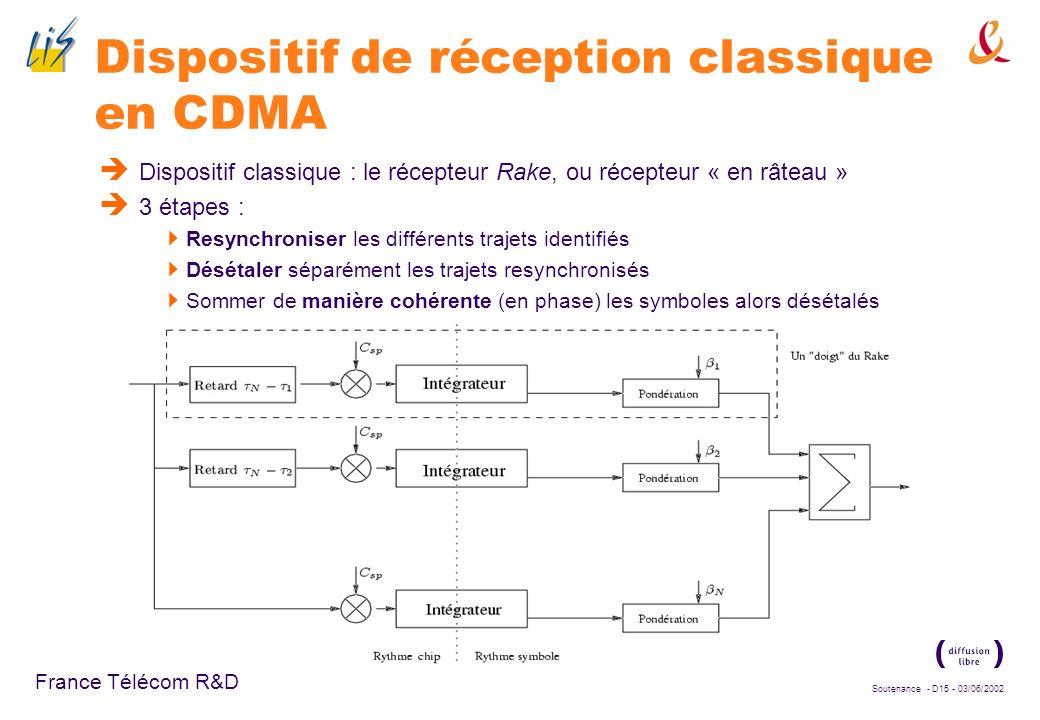 Dispositif de réception classique en CDMA