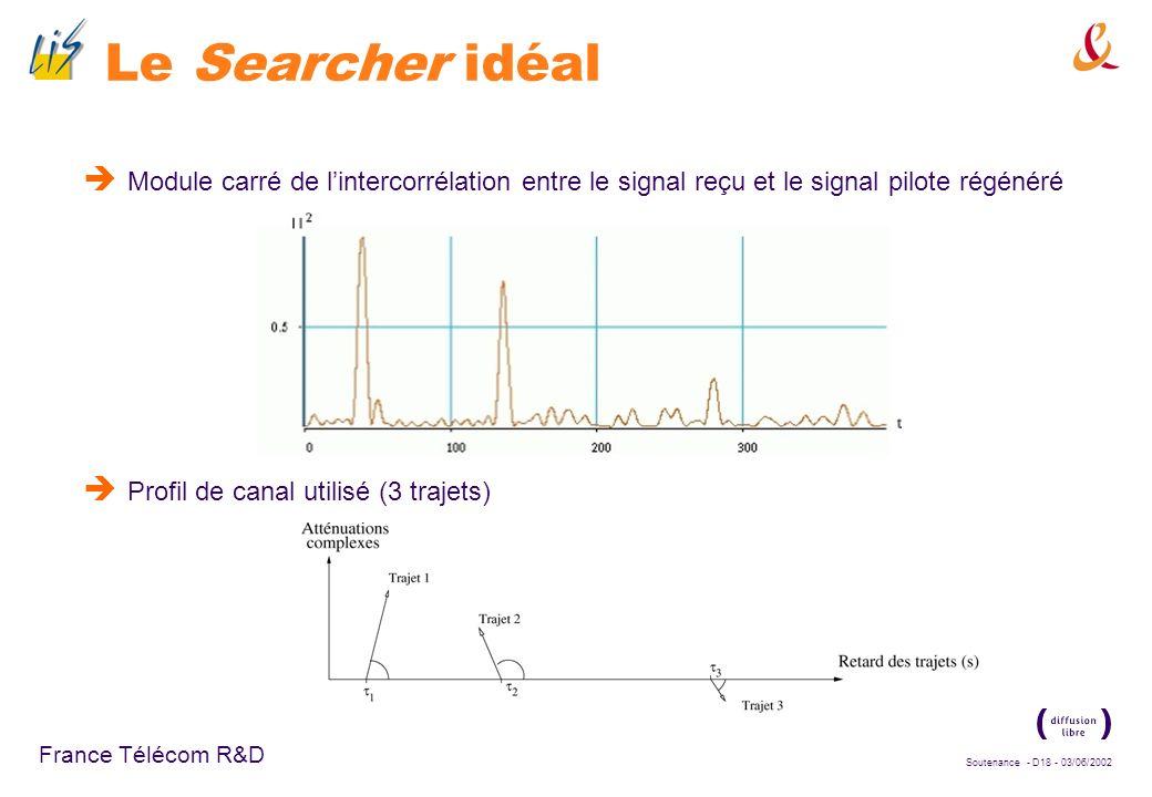 Le Searcher idéal Module carré de l'intercorrélation entre le signal reçu et le signal pilote régénéré.