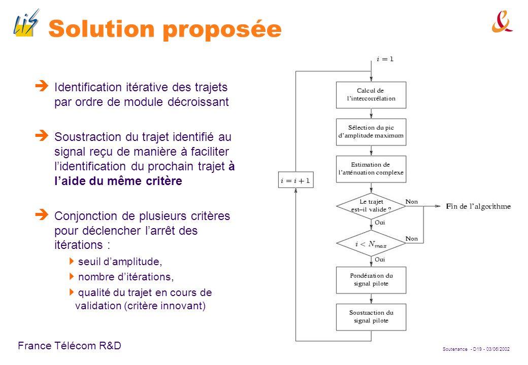 Solution proposée Identification itérative des trajets par ordre de module décroissant.