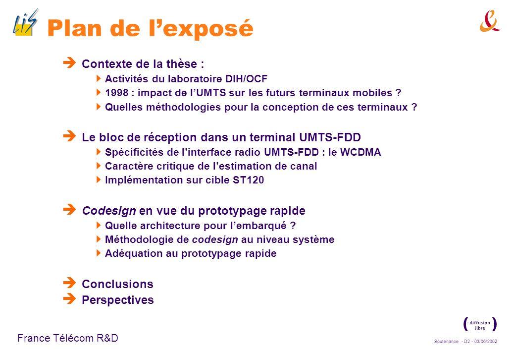 Plan de l'exposé Contexte de la thèse :