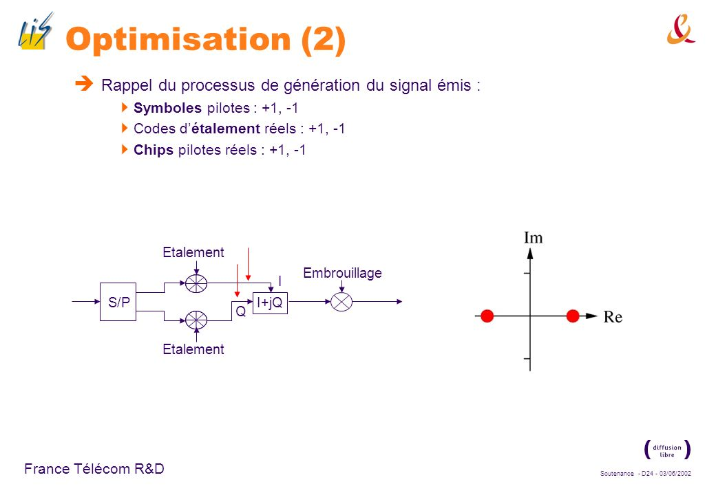 Optimisation (2) Rappel du processus de génération du signal émis :