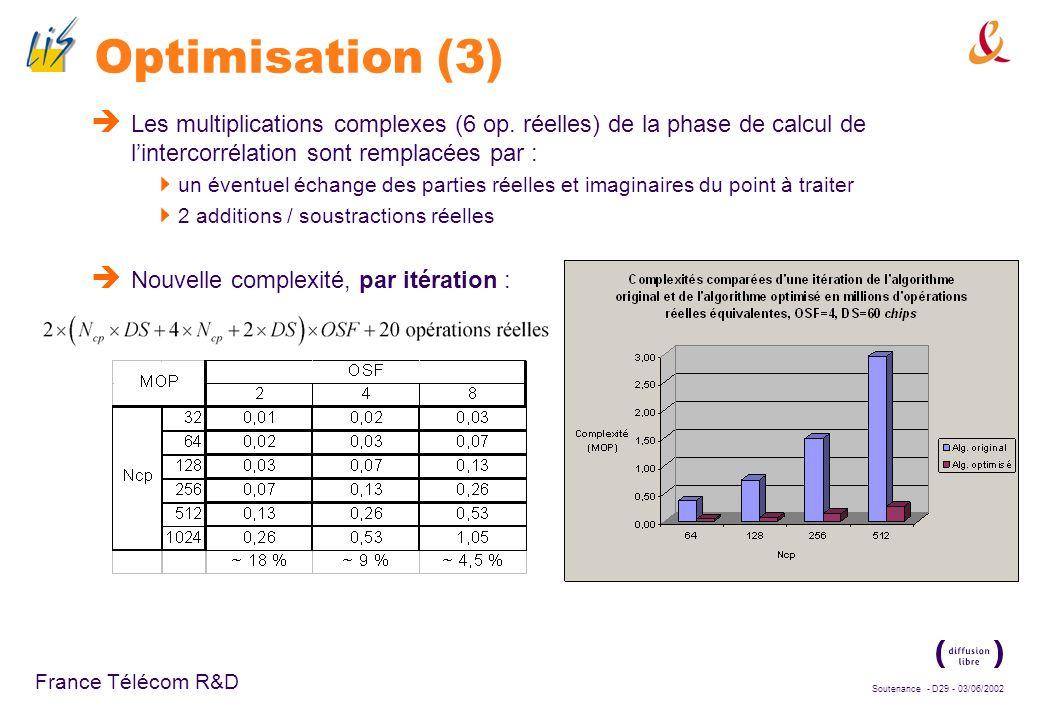 Optimisation (3) Les multiplications complexes (6 op. réelles) de la phase de calcul de l'intercorrélation sont remplacées par :