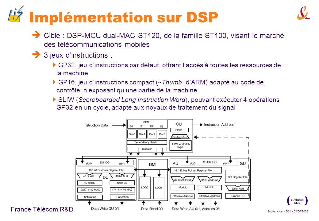 Implémentation sur DSP