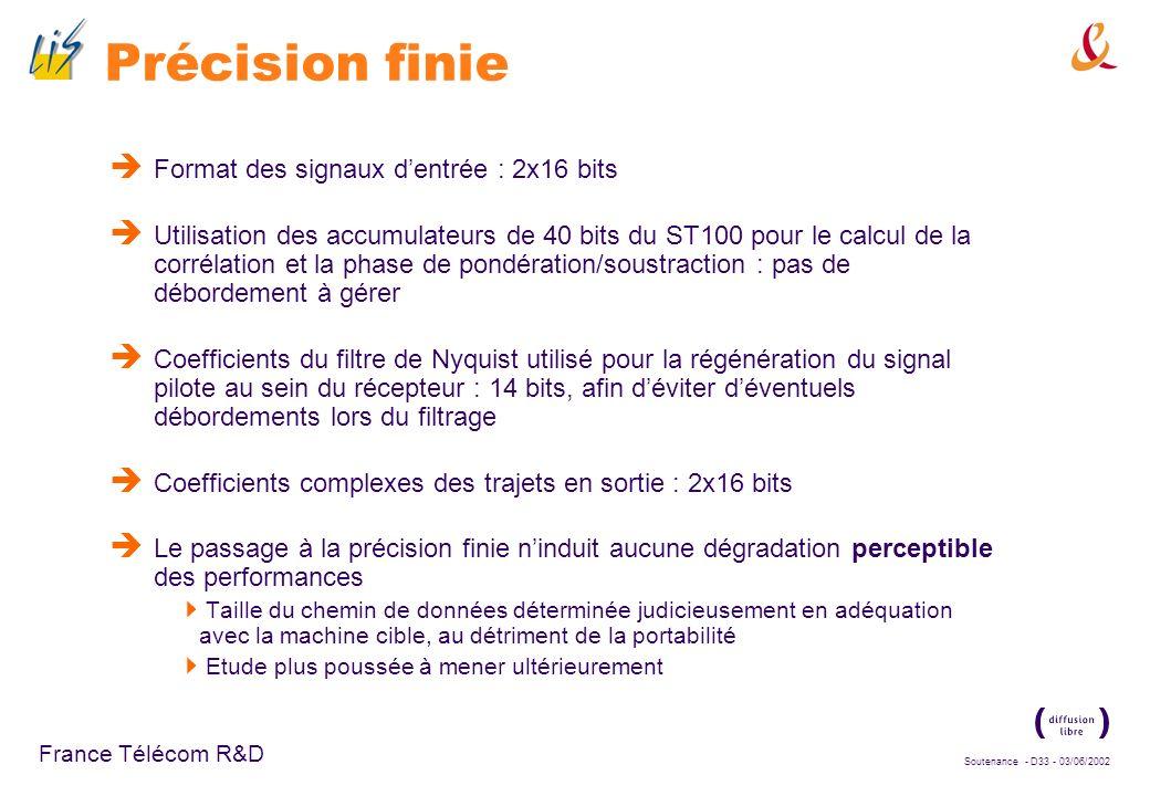 Précision finie Format des signaux d'entrée : 2x16 bits