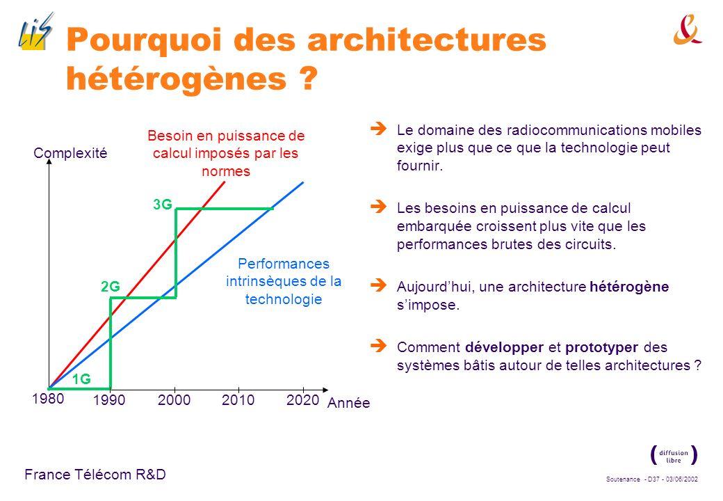 Pourquoi des architectures hétérogènes