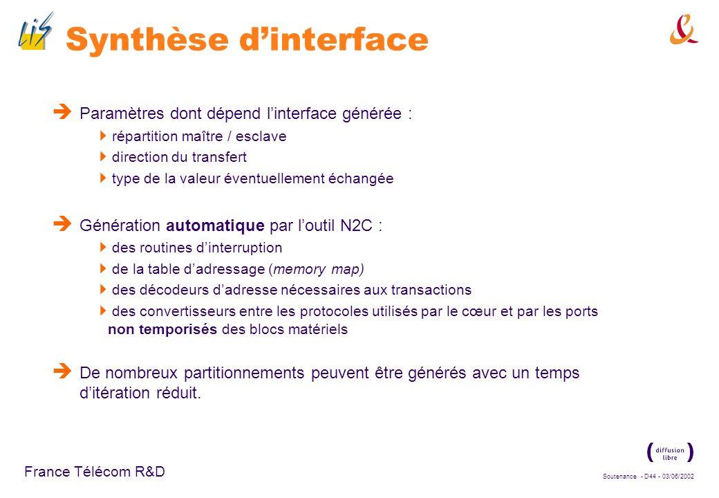 Synthèse d'interface Paramètres dont dépend l'interface générée :