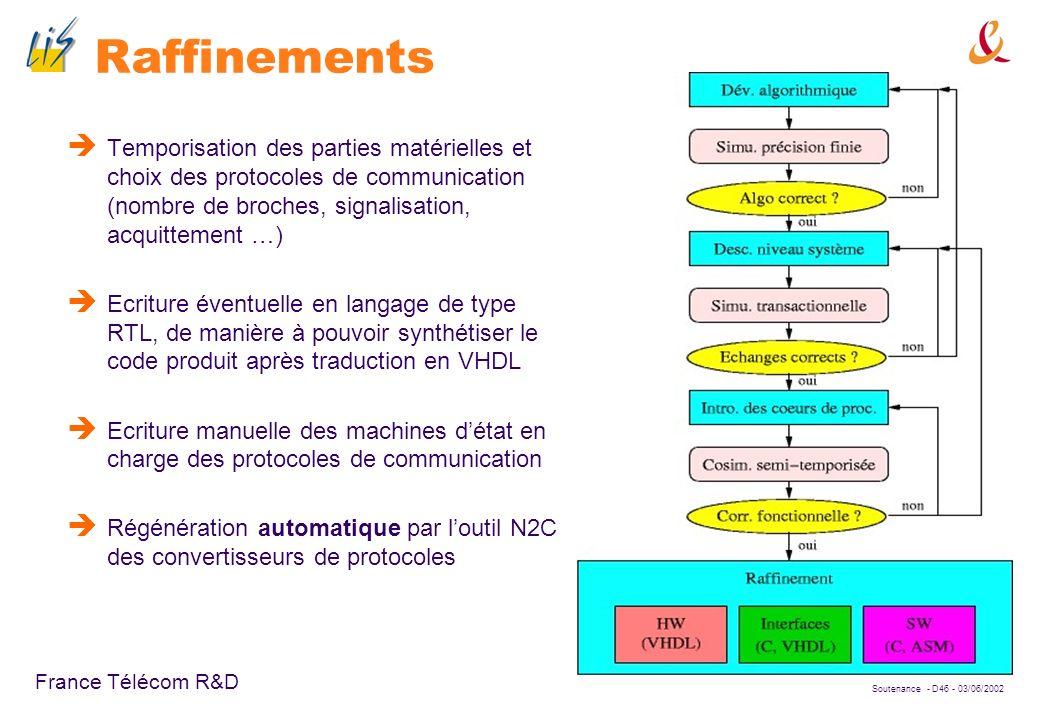 Raffinements Temporisation des parties matérielles et choix des protocoles de communication (nombre de broches, signalisation, acquittement …)