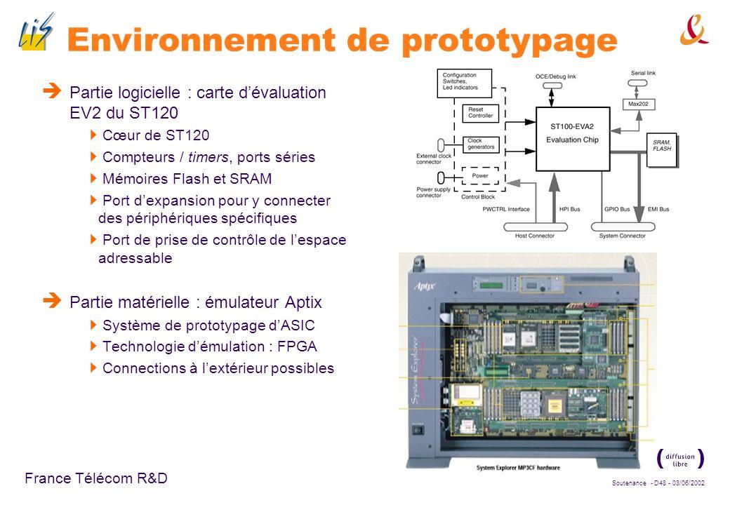 Environnement de prototypage