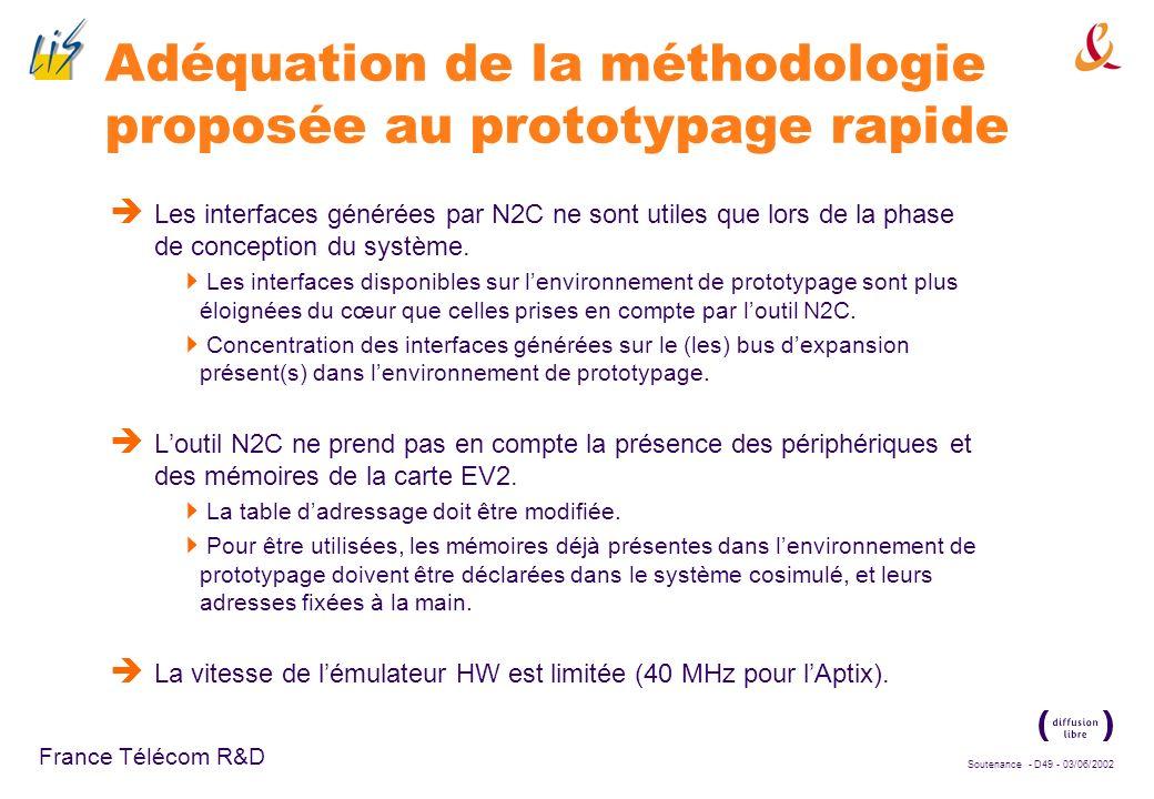 Adéquation de la méthodologie proposée au prototypage rapide