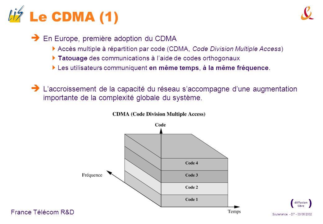 Le CDMA (1) En Europe, première adoption du CDMA
