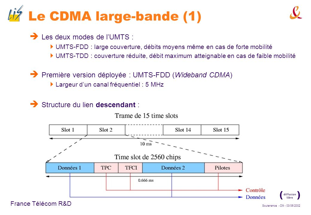 Le CDMA large-bande (1) Les deux modes de l'UMTS :