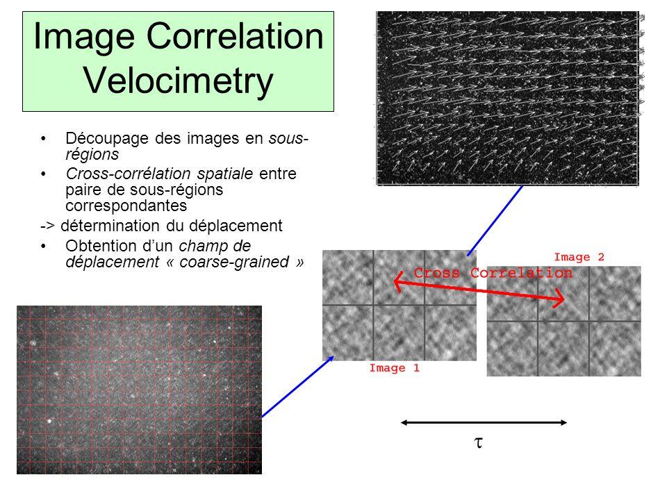 Image Correlation Velocimetry