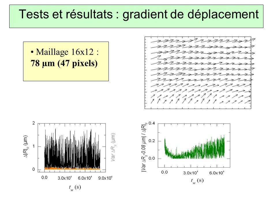 Tests et résultats : gradient de déplacement