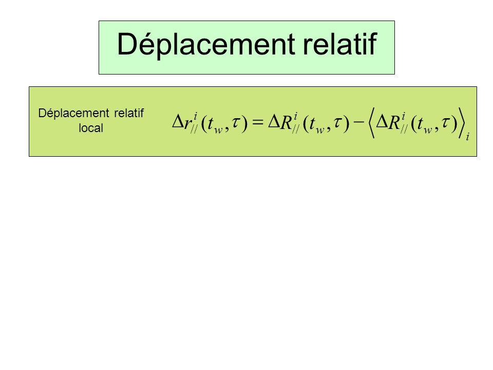 Déplacement relatif i w t R r ) , ( // D - = Déplacement relatif local