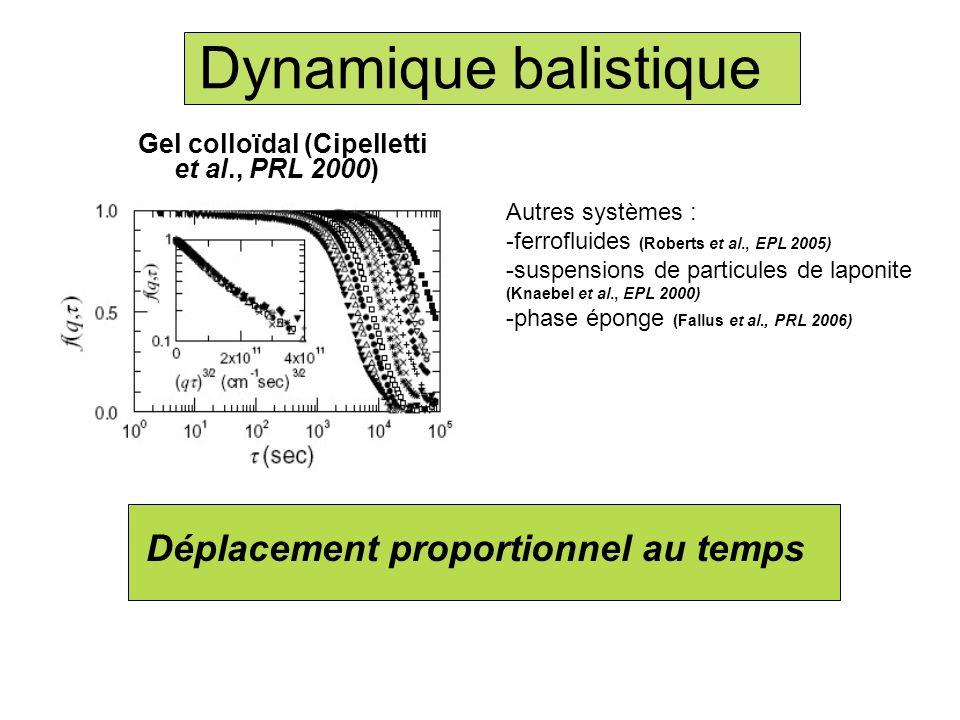 Dynamique balistique Déplacement proportionnel au temps
