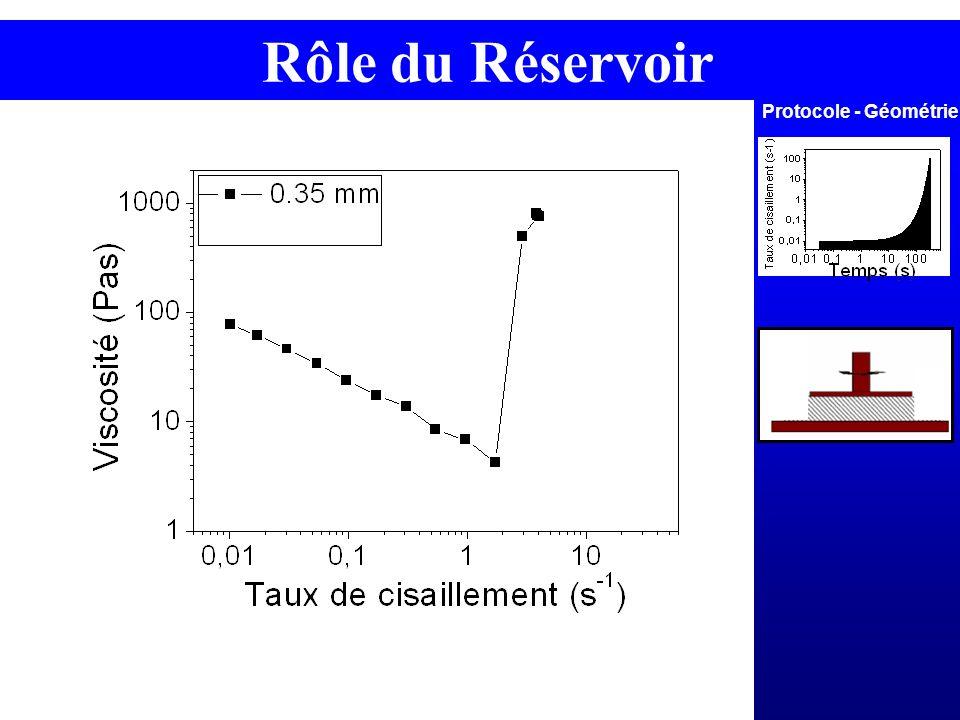Rôle du Réservoir Protocole - Géométrie