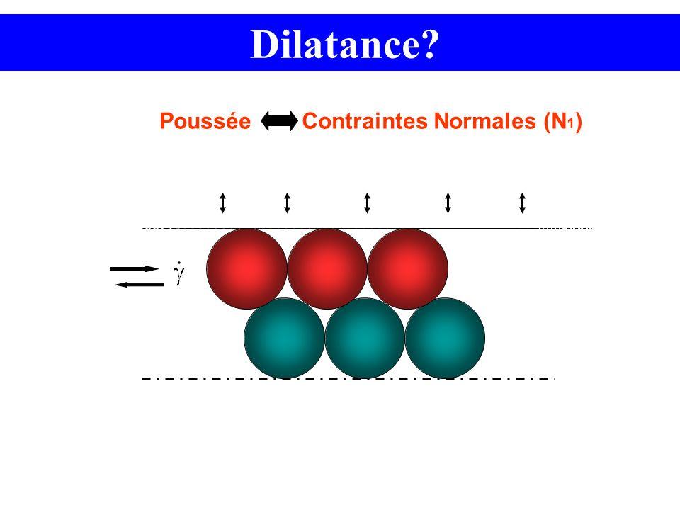 Dilatance Poussée Contraintes Normales (N1)