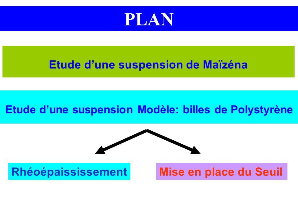 PLAN Etude d'une suspension de Maïzéna Rhéoépaississement