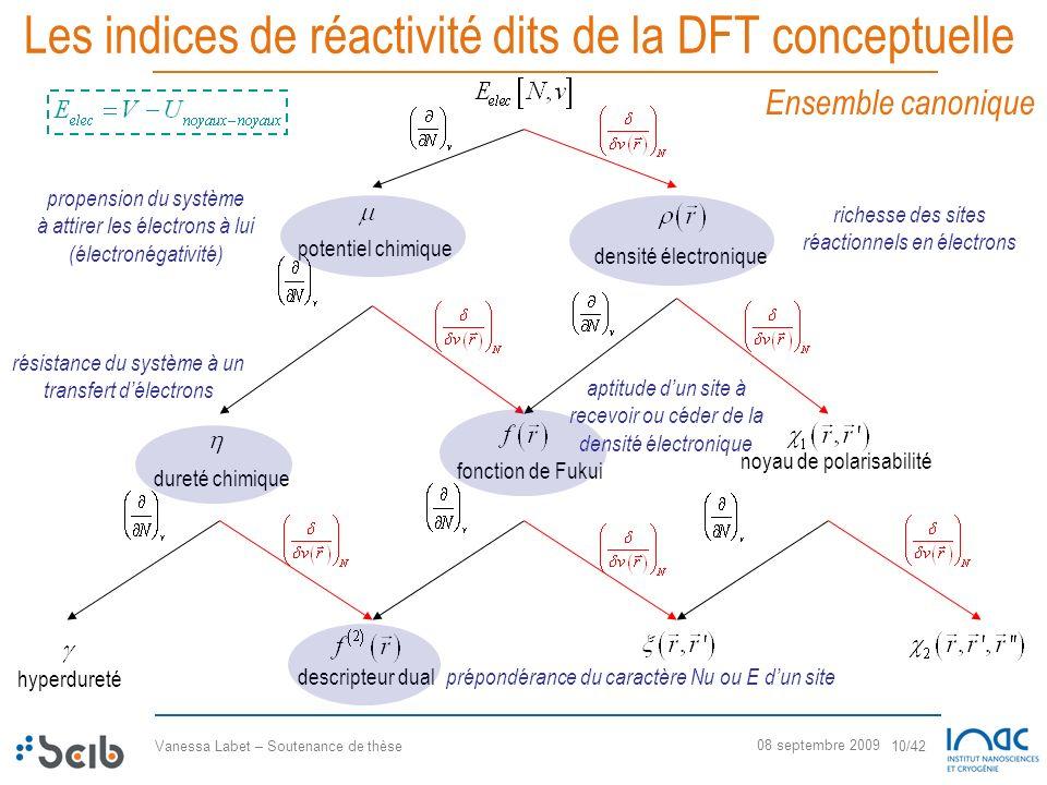 Les indices de réactivité dits de la DFT conceptuelle