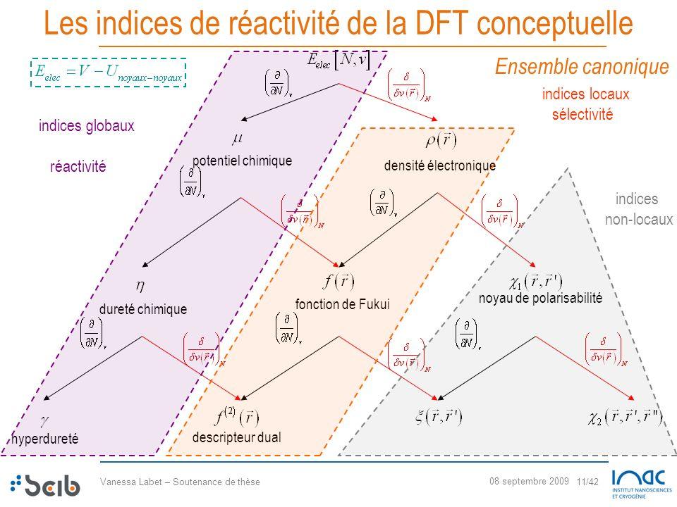 Les indices de réactivité de la DFT conceptuelle