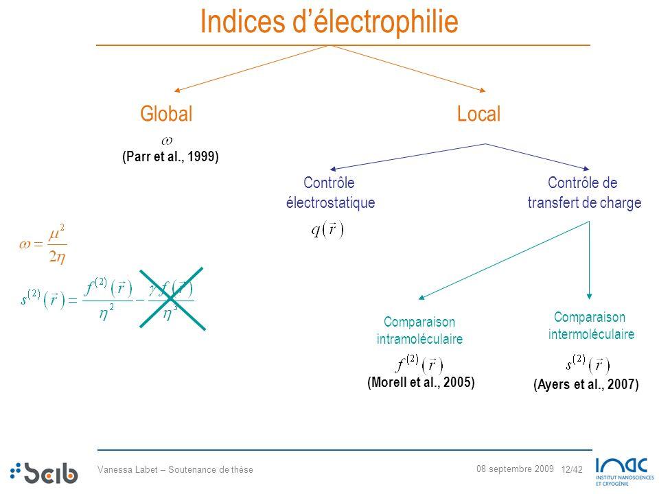 Indices d'électrophilie