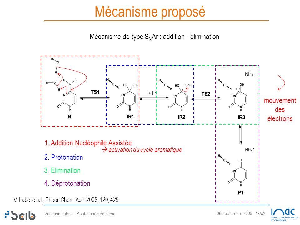 Mécanisme proposé Mécanisme de type SNAr : addition - élimination