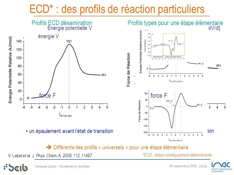 ECD* : des profils de réaction particuliers