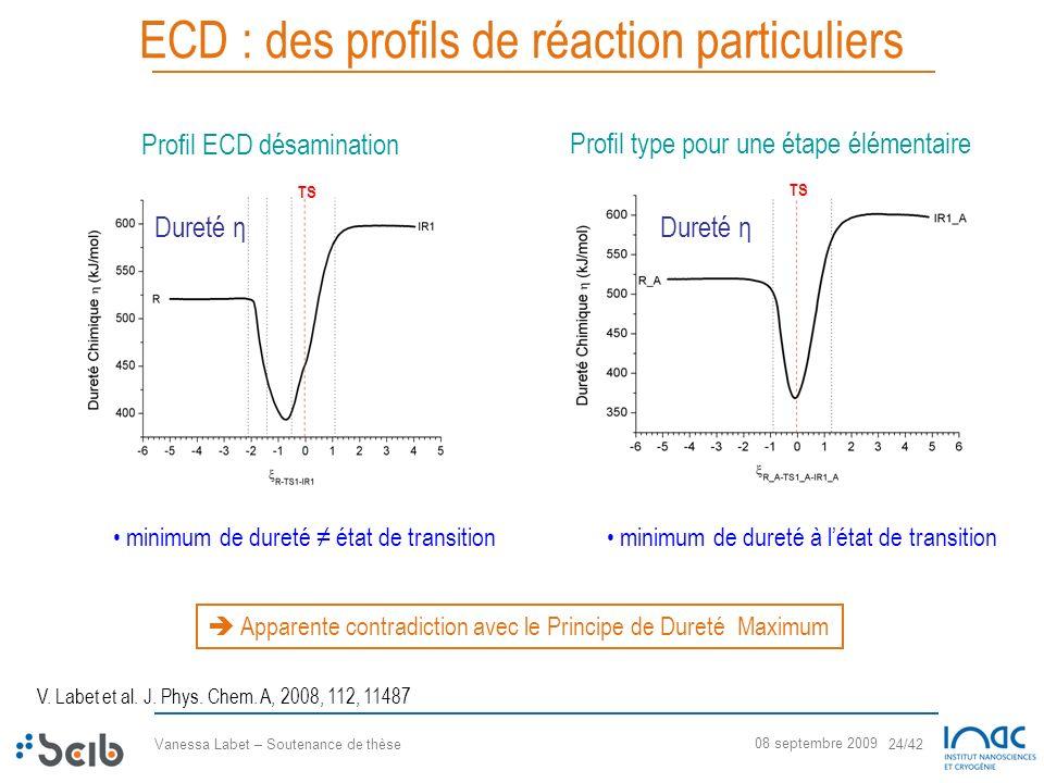 ECD : des profils de réaction particuliers