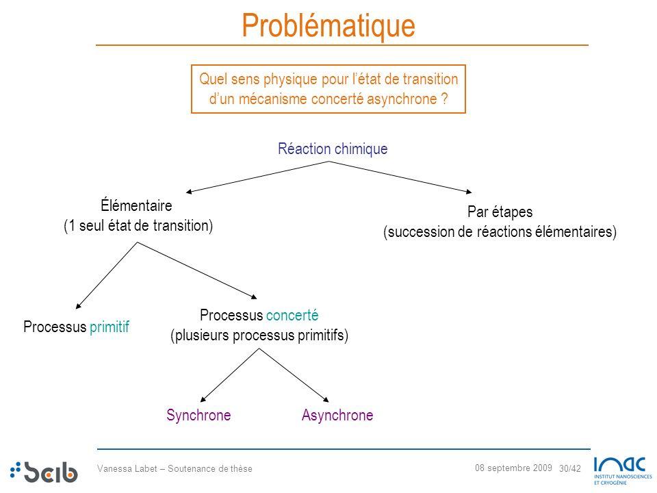 Problématique Quel sens physique pour l'état de transition