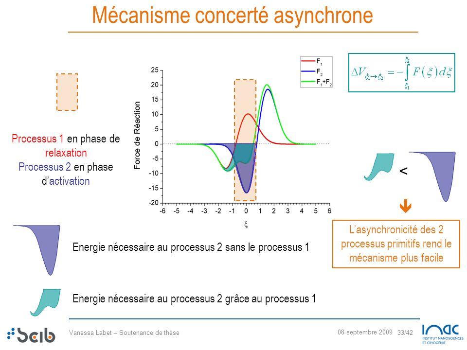 Mécanisme concerté asynchrone
